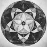 5-fold circle symmetry
